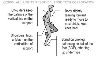 Pose-stance-full